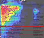 eye tracking heatmaps for a website show where the eye goes