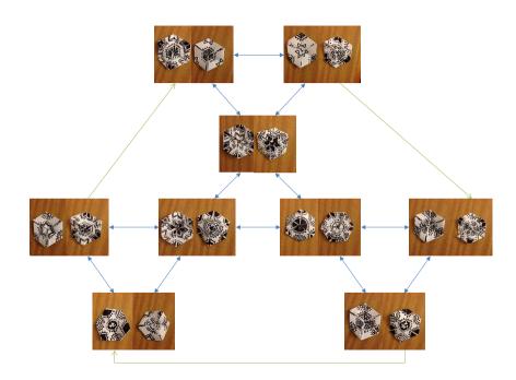feynman diagram of a hexahexaflexagon