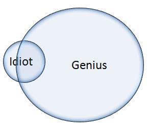 idiocy versus genius