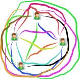 network of gossip