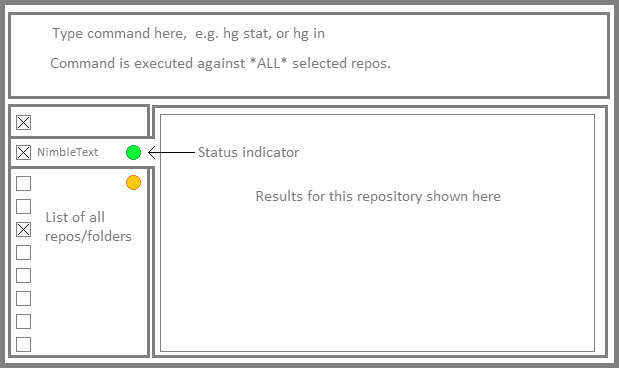 a window for entering commands, a checkedlist box for selecting repositories and a textbox for displaying results