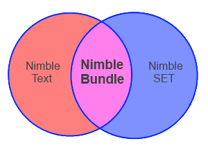 Venn Diagram showing NimbleBundle as the intersection of NimbleText and NimbleSET