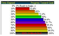 progress_chart