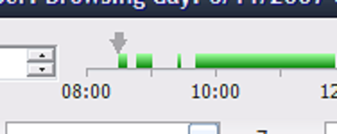 timebar control itself